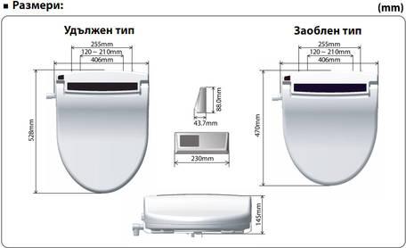 ggdib 1500 h2o-air.com razmeri